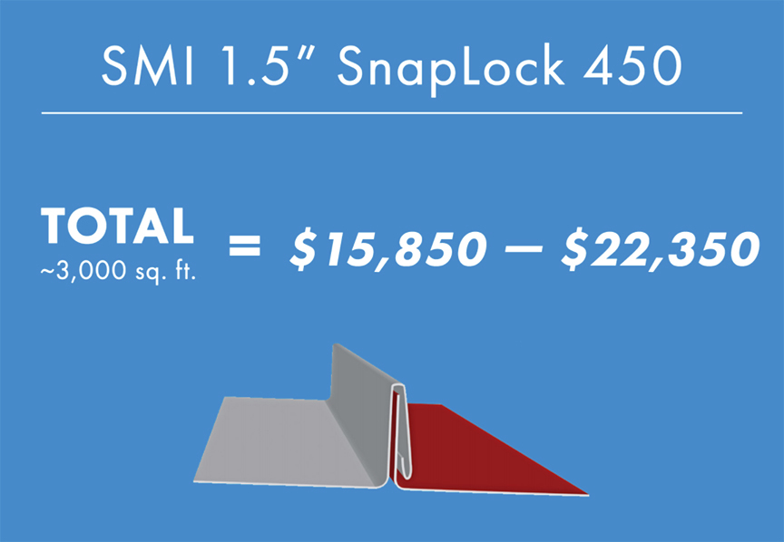"Standing Seam Vs. Stamped Metal Shingle Roofing: SMI 1.5"" SnapLock 450"