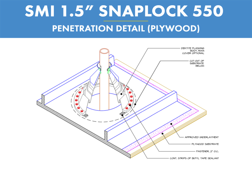 What Are Metal Roof Installation Details and How to Avoid Problems: Penetration Details