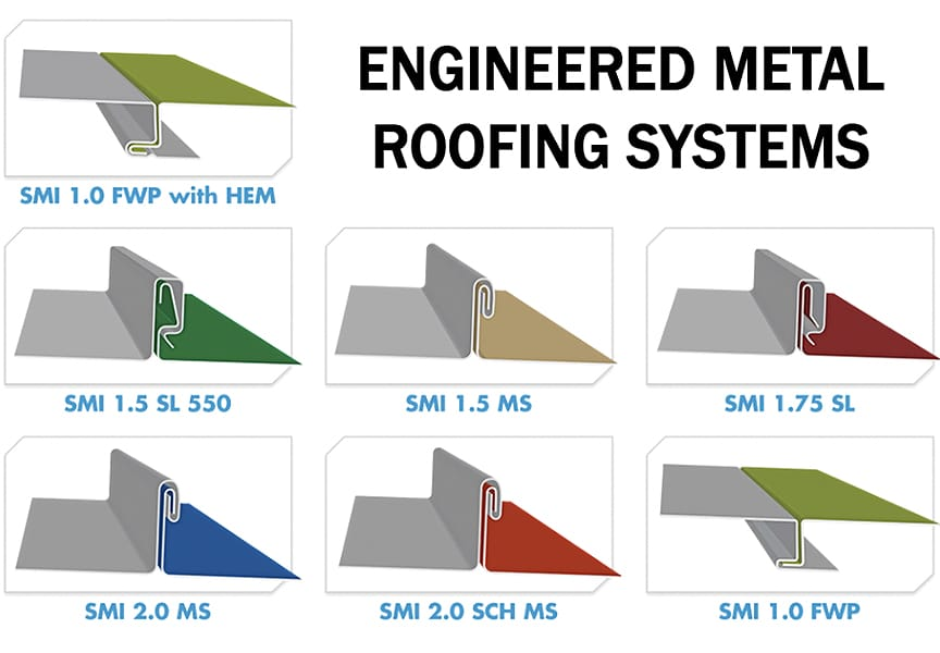 7 Reasons the Lowest Metal Roof Installation Bid Could Cause Problems: Engineered Systems