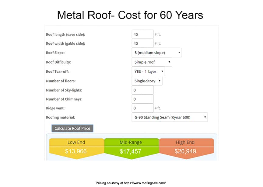 Metal Roofing vs Shingle Roofing: Which Should I Choose: Metal Roof Cost