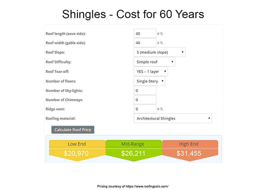 Metal Roofing vs Shingle Roofing: Which Should I Choose: Shingles Cost