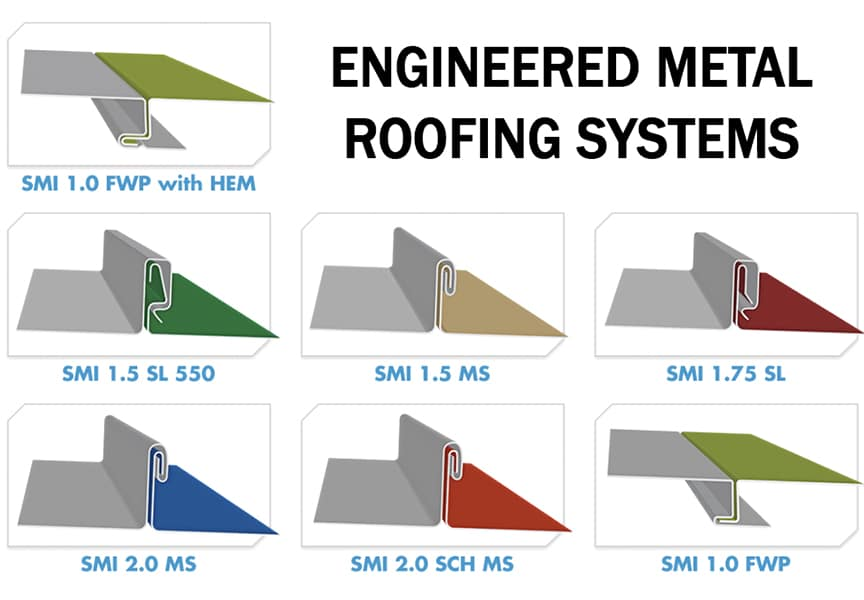 Reviewing 5 Common Misconceptions of Metal Roofing Products: Engineered Metal Roofing Systems