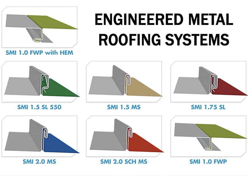 Standing Seam vs Exposed Fastener Metal Roofing: Which is Better: Engineered Systems