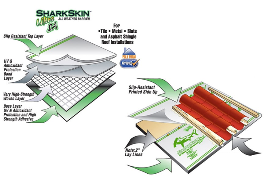 Synthetic vs. Felt Underlayment for Metal Roofing: Which is Best: Sharkskin