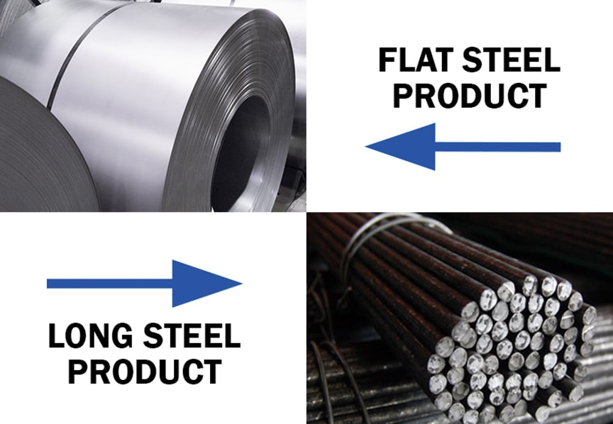 Update on the Section 232 Investigation & the Effects of Steel Imports: Flat Steel & Long Steel Products