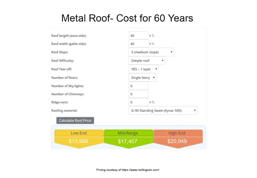 What is a Metal Roof? Uses, Types, & Definitions: Metal Roof Cost