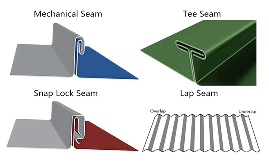 What is a Metal Roof? Uses, Types, & Definitions: Panel Profile Types