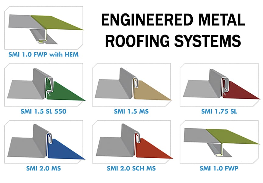 What is Standing Seam Metal Roofing? Comparisons, Types, & Uses: Engineered Systems