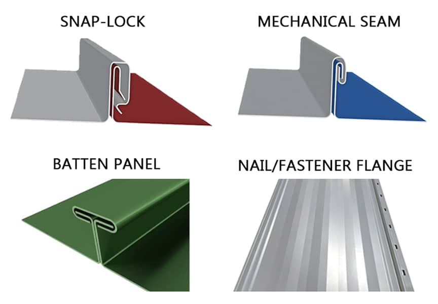 What is Standing Seam Metal Roofing? Comparisons, Types, & Uses: Panel Profile Types