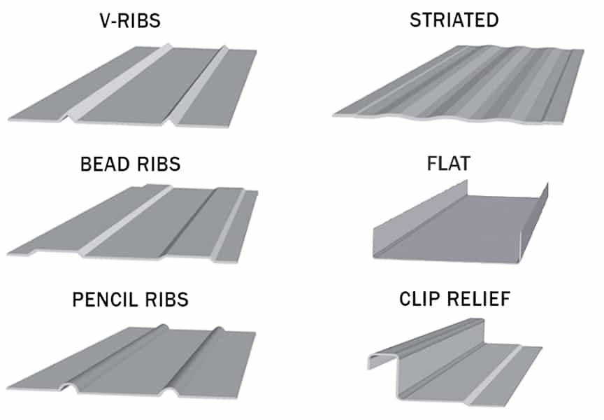 What is Standing Seam Metal Roofing? Comparisons, Types, & Uses: Striations / Ribs